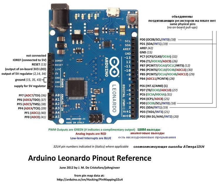 Arduino на atmega32 своими руками